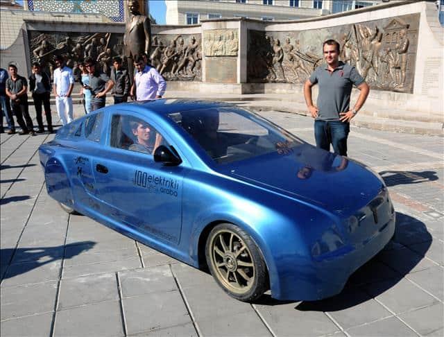 Turkey automotive
